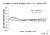 de-ideale-lengte-van-een-email-onderwerp-lijn