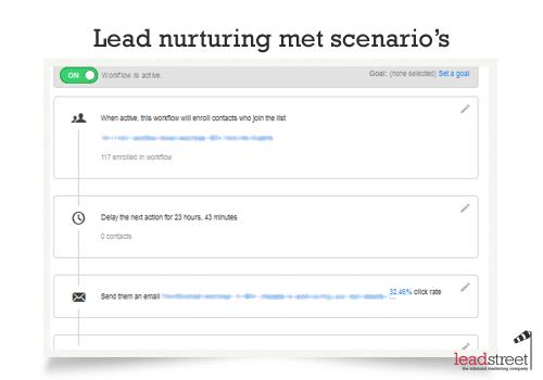marketing-automation-lead-nurturing-met-scenarios