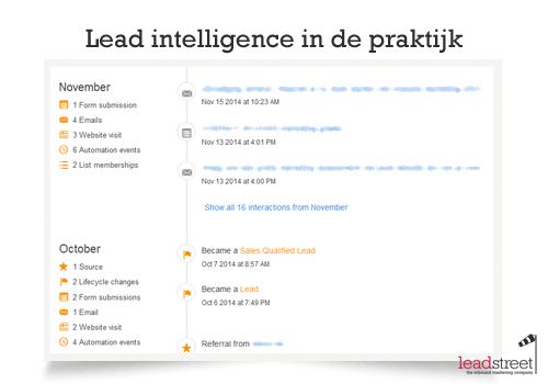 marketing-automation-lead-intelligence-in-de-praktijk
