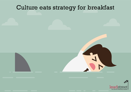4-succesfactoren-voor-jouw-Marketing-Automation-culture-eats-strategy-for-breakfast