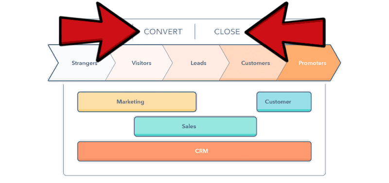 20-lead-generation-tips-framework-2