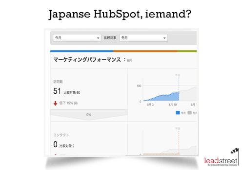 Inbound15 HubSpot in 6 verschillende talen
