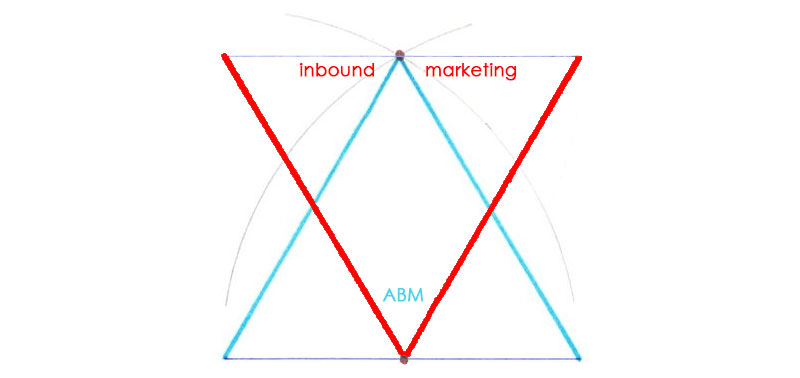 acount-based-marketing-vs-inbound-marketing-1