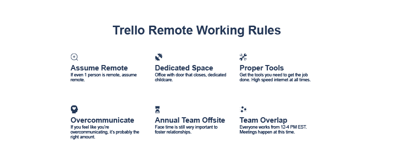 building-and-scaling-a-remote-marketing-team-stella-garger-trello