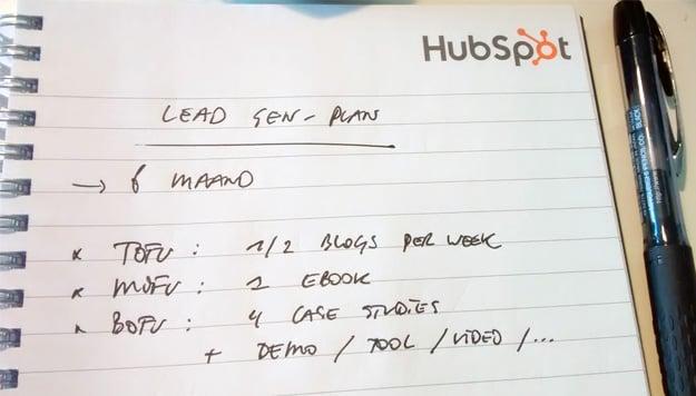 contentplan-6-maand-lead-nurturing.jpg