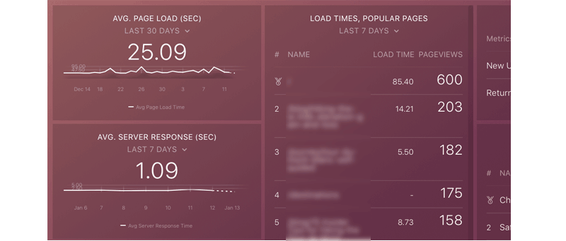 dashboard-site-performance.png