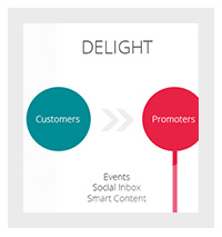 de-vier-fases-van-inbound-marketing-uitgelegd-fase-4-delight.jpg