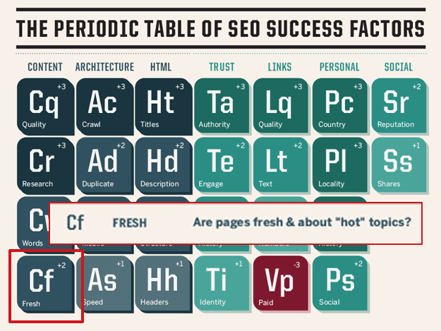 google-periodic-table-of-elements.png