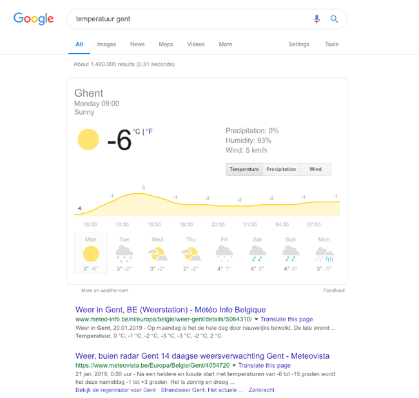 google-zoekresultaten