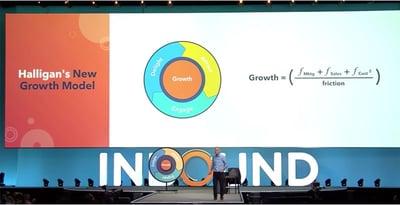 INBOUND 2018: Van Funnel naar Flywheel + een pak nieuwe producten