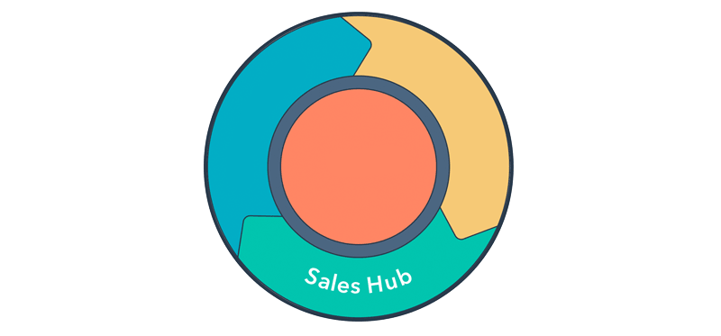 hubspot-flywheel-sales-hub