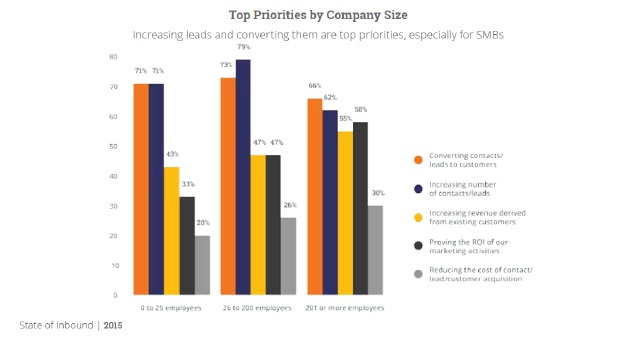 je-eerste-inbound-marketing-contentplan-lead-generation-vs-lead-nurturing.jpg