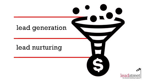 lead-generation-vs-lead-nurturing-2.png