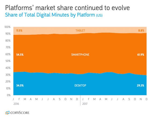 mobile-share-desktop
