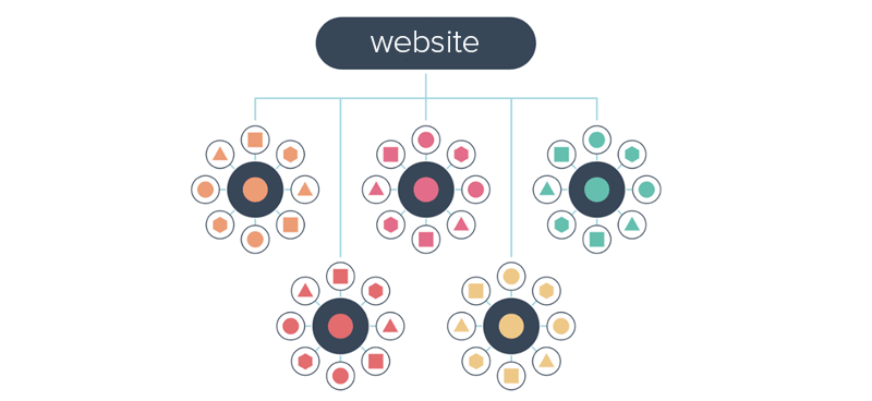 topic-clustering-website.png
