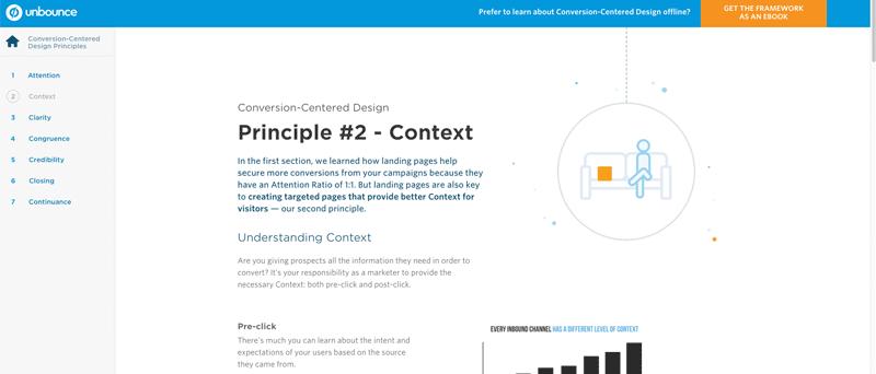 voorbeelden-content-pillar-pages-unbounce
