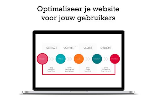 optimaliseer-je-website-voor-jouw-gebruikers