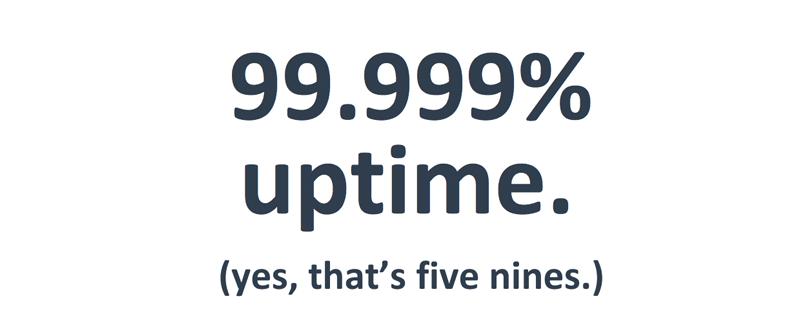 hubspot-cms-uptime