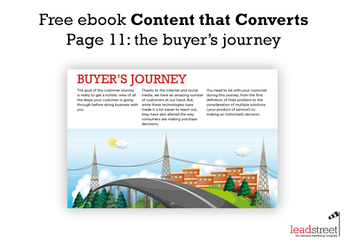 leadstreet-free-ebook-content-that-converts-inbound-marketing